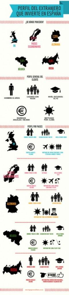 Infografia_Alta